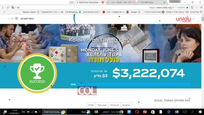 """С успехом завершилась ежегодная кампания пожертвований для """"Колель Тора"""" 2017"""