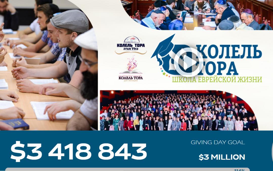 Марафон поддержки Колель Тора 5779 2-4 июня 2019 charidy.com/kt